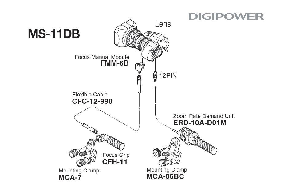 Fujinon - MS-11DB | Digital Key World