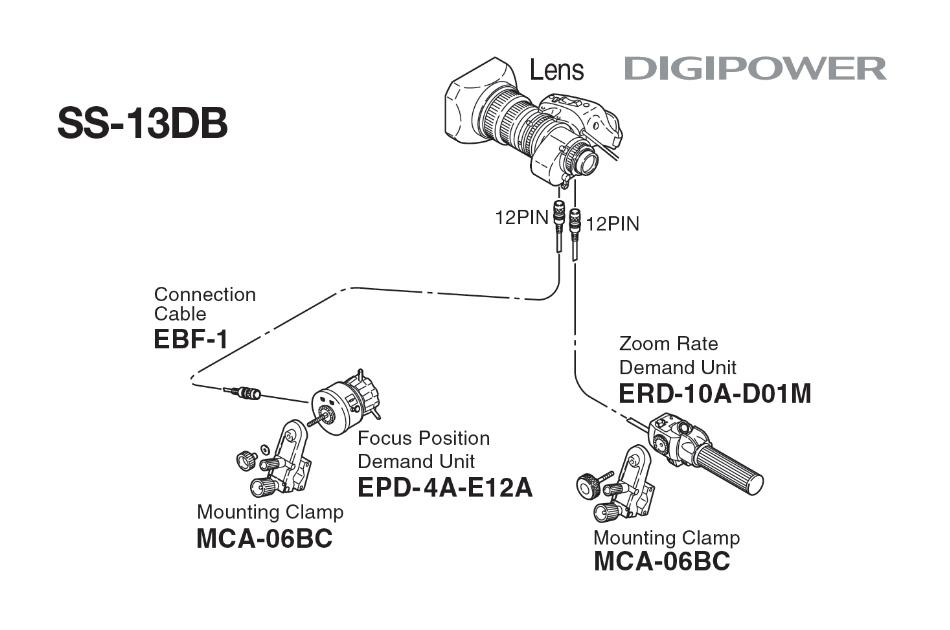 Fujinon - SS-13DB | Digital Key World