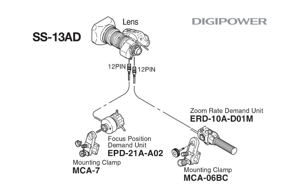 Fujinon - SS-13AD | Digital Key World