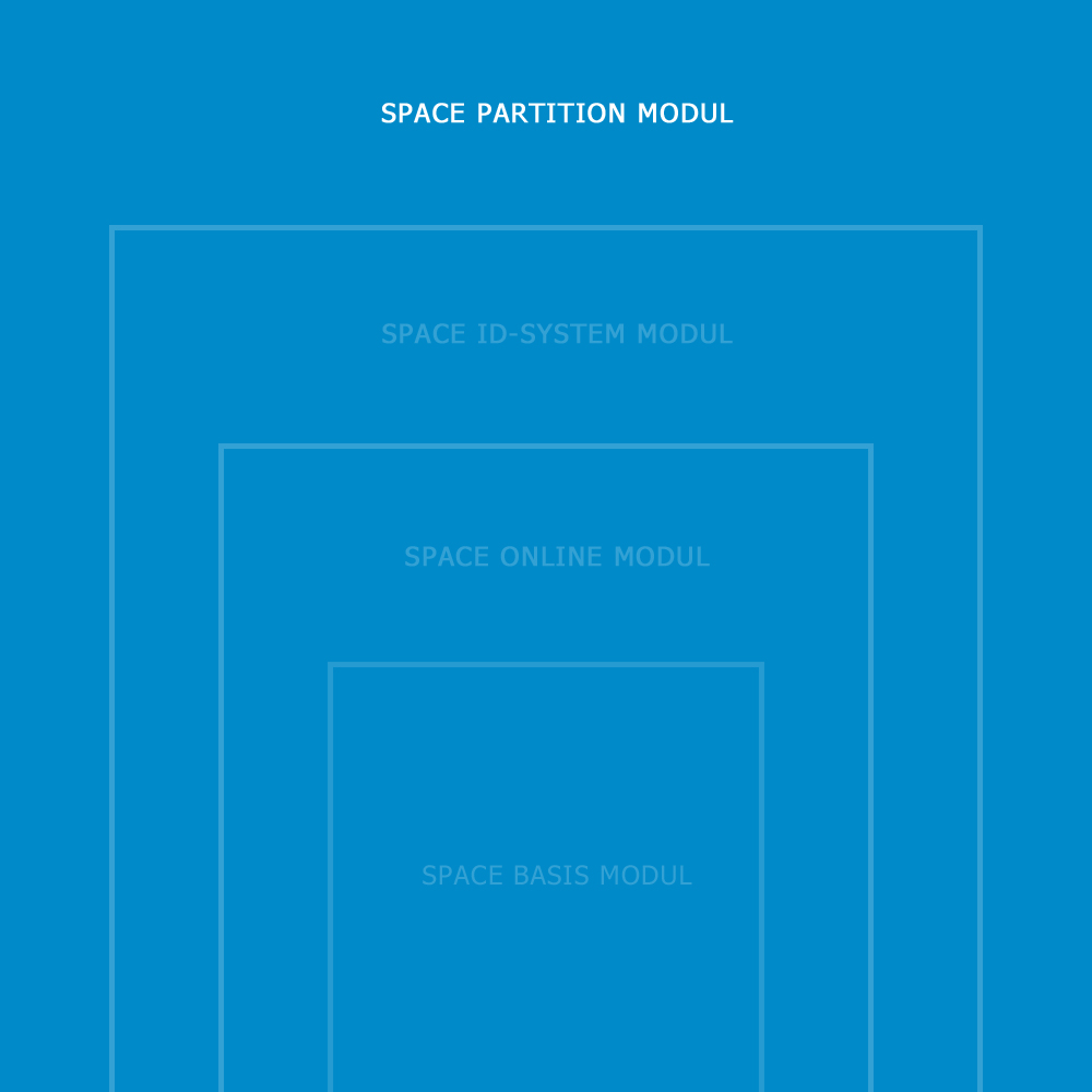 SALTO - ProAccess SPACE Software - Partition-Modul - SPAPART